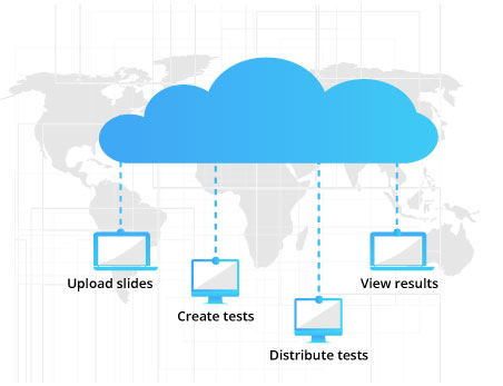 Access through any web-browser through cloud-computing architecture